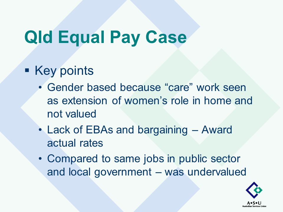 Qld Equal Pay Case  Key points Gender based because care work seen as extension of women's role in home and not valued Lack of EBAs and bargaining – Award actual rates Compared to same jobs in public sector and local government – was undervalued