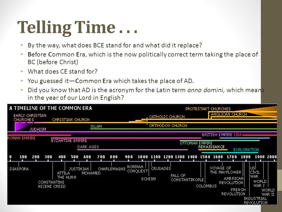 Telling Time... By the way, what does BCE stand for and what did it replace.