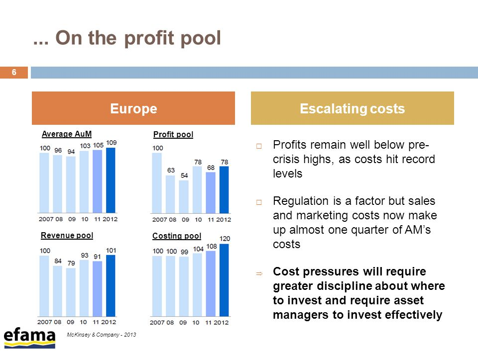 ... On the profit pool 6 EuropeEscalating costs Average AuM Profit pool Revenue pool Costing pool  Profits remain well below pre- crisis highs, as co