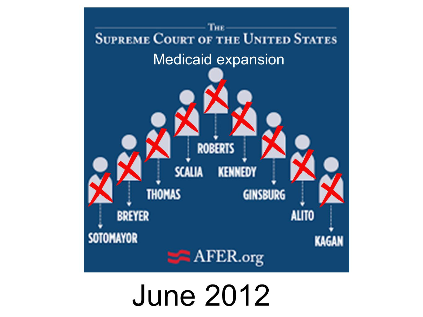 June 2012 Medicaid expansion