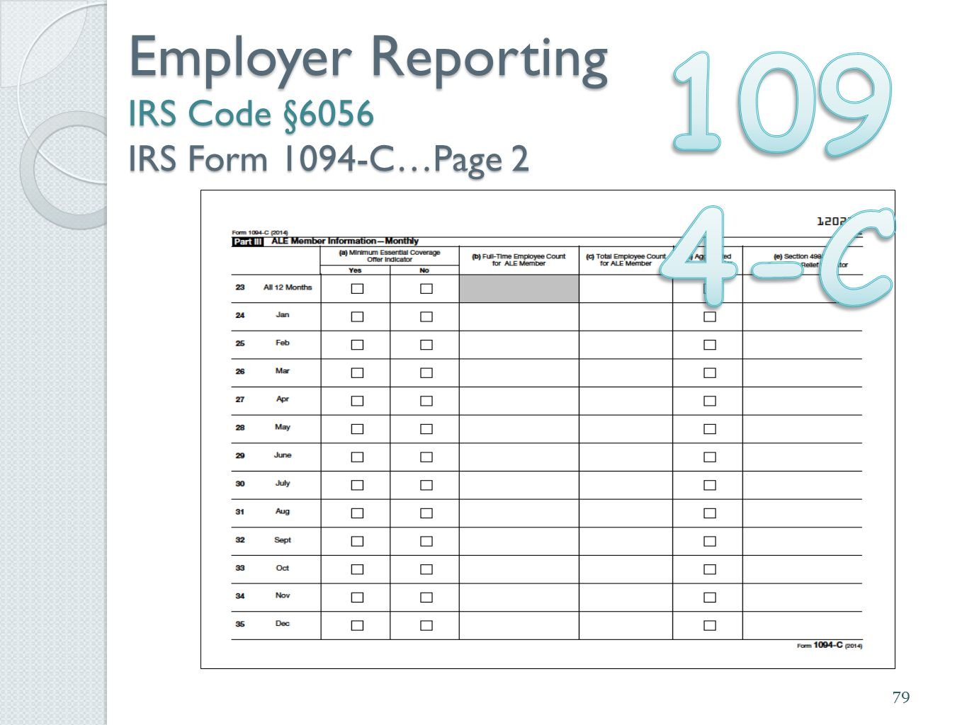 Employer Reporting IRS Code §6056 IRS Form 1094-C…Page 2 79