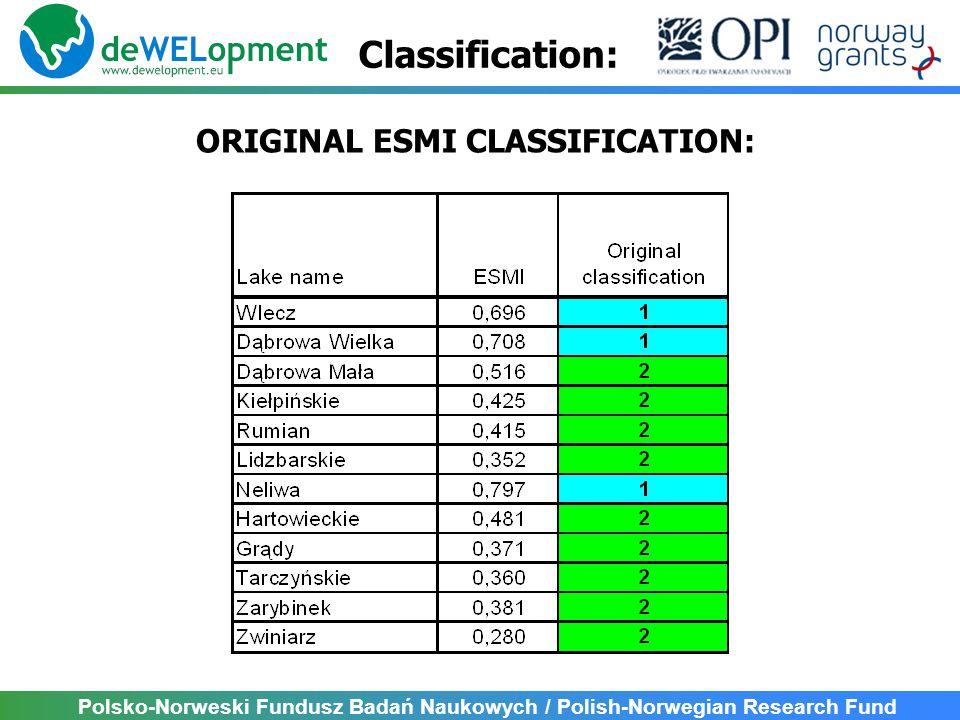 Polsko-Norweski Fundusz Badań Naukowych / Polish-Norwegian Research Fund Classification: ORIGINAL ESMI CLASSIFICATION: