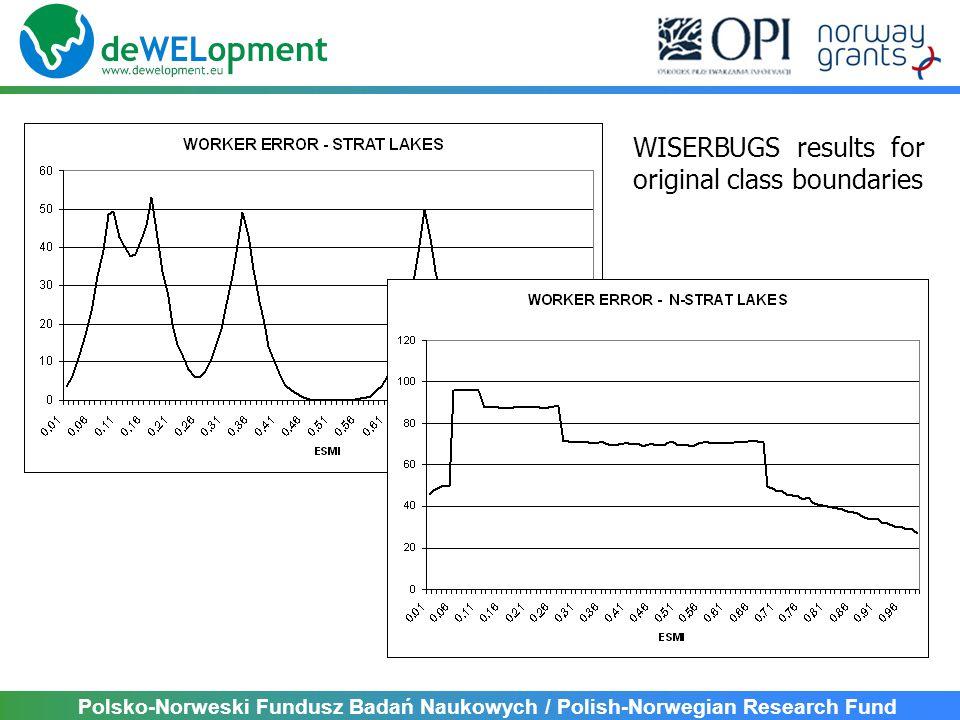 Polsko-Norweski Fundusz Badań Naukowych / Polish-Norwegian Research Fund WISERBUGS results for original class boundaries
