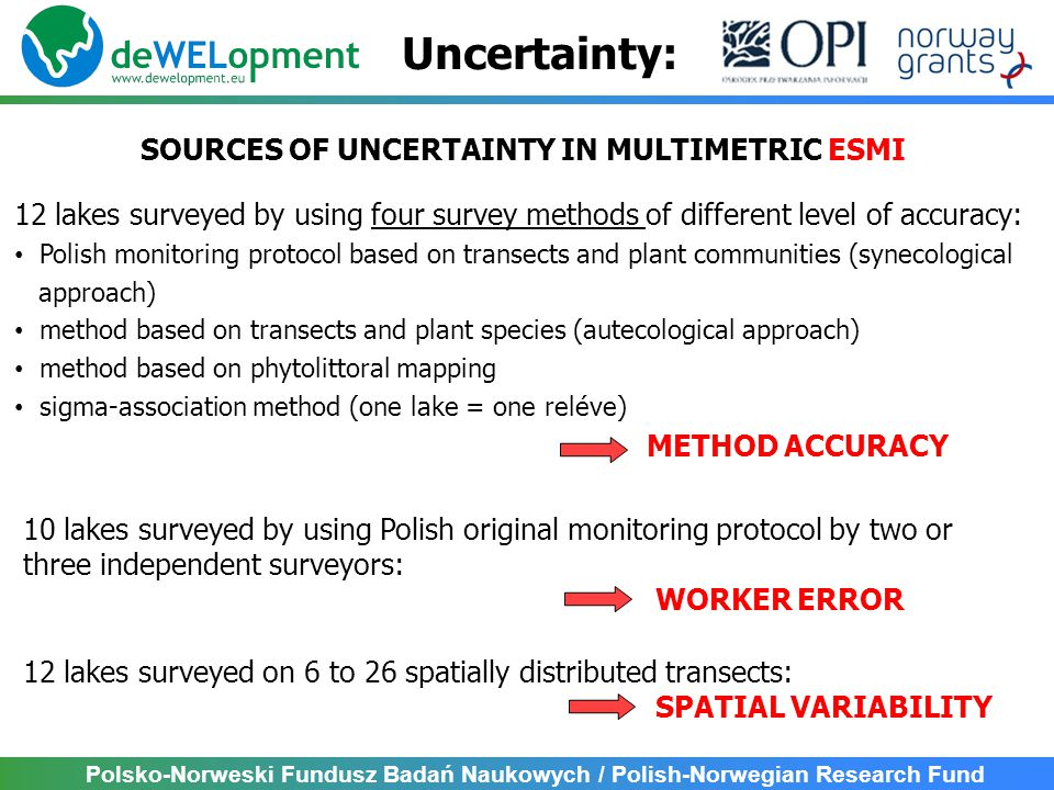 Polsko-Norweski Fundusz Badań Naukowych / Polish-Norwegian Research Fund Uncertainty: SOURCES OF UNCERTAINTY IN MULTIMETRIC ESMI 12 lakes surveyed by using four survey methods of different level of accuracy: Polish monitoring protocol based on transects and plant communities (synecological approach) method based on transects and plant species (autecological approach) method based on phytolittoral mapping sigma-association method (one lake = one reléve) METHOD ACCURACY 12 lakes surveyed on 6 to 26 spatially distributed transects: SPATIAL VARIABILITY 10 lakes surveyed by using Polish original monitoring protocol by two or three independent surveyors: WORKER ERROR