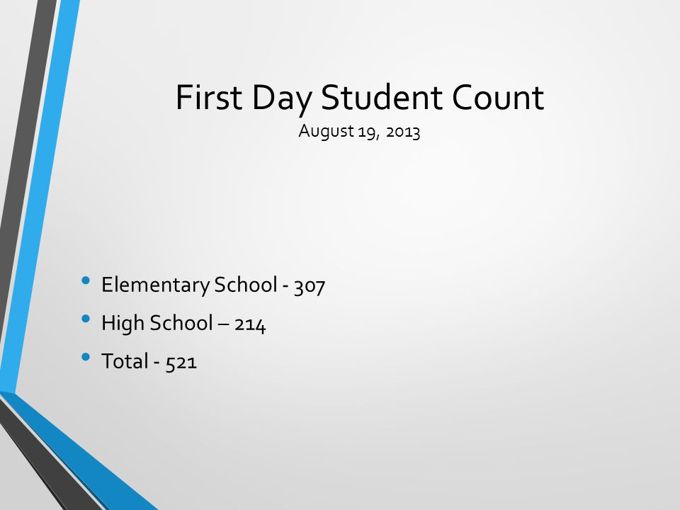 First Day Student Count August 19, 2013 Elementary School - 307 High School – 214 Total - 521
