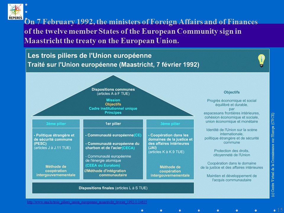 On 7 February 1992, the ministers of Foreign Affairs and of Finances of the twelve member States of the European Community sign in Maastricht the trea