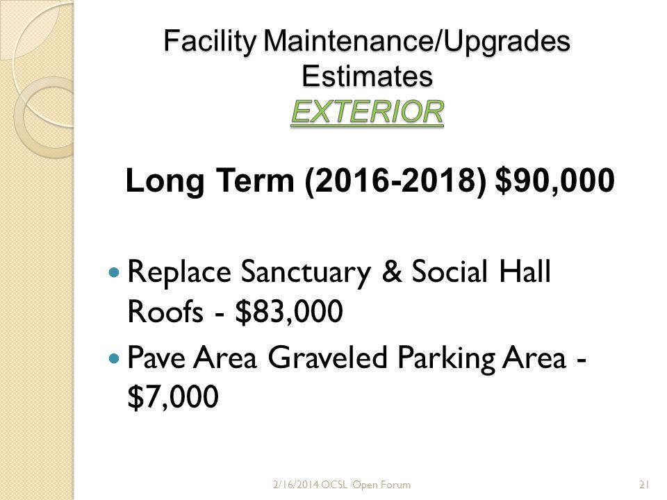 Long Term (2016-2018) $90,000 Replace Sanctuary & Social Hall Roofs - $83,000 Pave Area Graveled Parking Area - $7,000 2/16/2014 OCSL Open Forum21