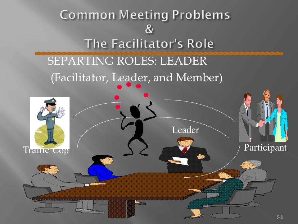 SEPARTING ROLES: LEADER (Facilitator, Leader, and Member) 5-8 Traffic Cop Participant Leader