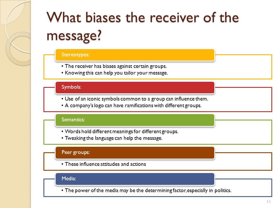 What biases the receiver of the message. The receiver has biases against certain groups.
