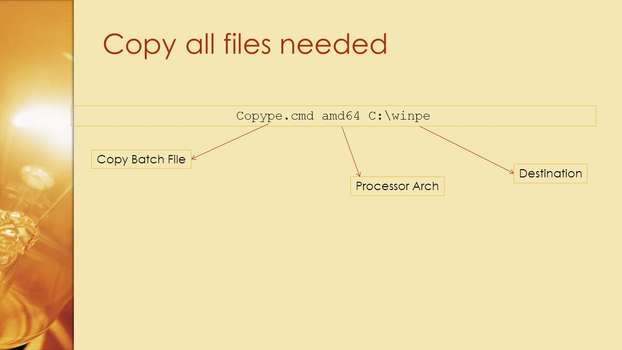 Copy all files needed Copype.cmd amd64 C:\winpe Copy Batch File Processor Arch Destination