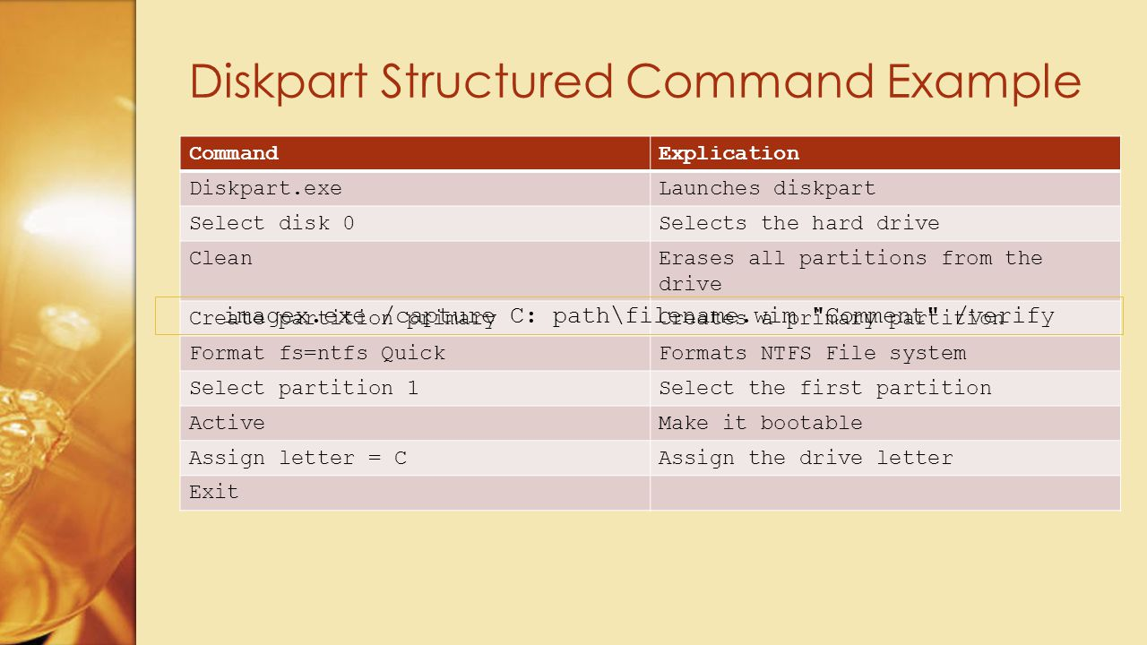 CommandExplication Diskpart.exeLaunches diskpart Select disk 0Selects the hard drive CleanErases all partitions from the drive Create partition primar