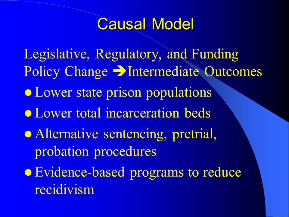 Causal Model Legislative, Regulatory, and Funding Policy Change  Intermediate Outcomes Lower state prison populations Lower total incarceration beds