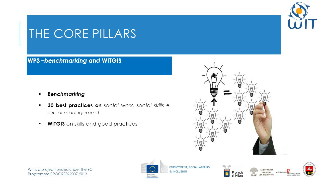 WIT is a project funded under the EC Programme PROGRESS 2007-2013 WP3 – benchmarking and WITGIS  Benchmarking  30 best practices on social work, soc