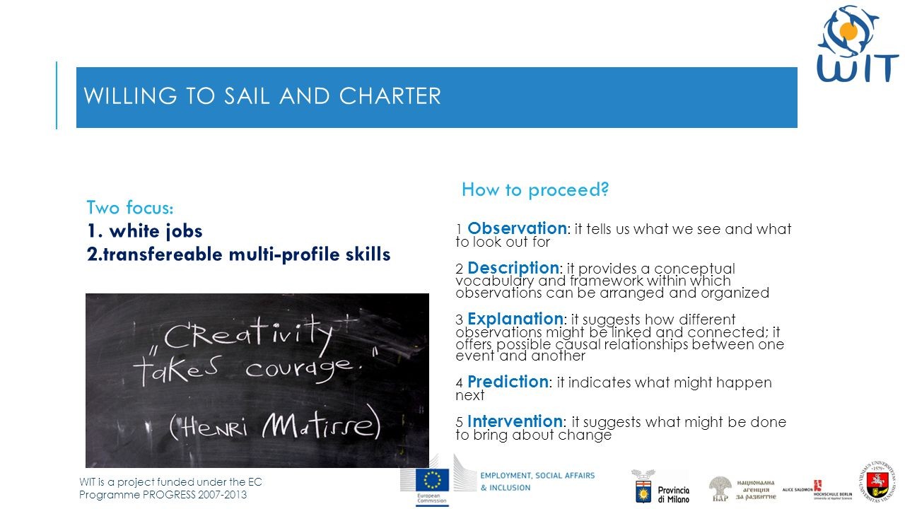 WIT is a project funded under the EC Programme PROGRESS 2007-2013 WILLING TO SAIL AND CHARTER Two focus: 1. white jobs 2.transfereable multi-profile s