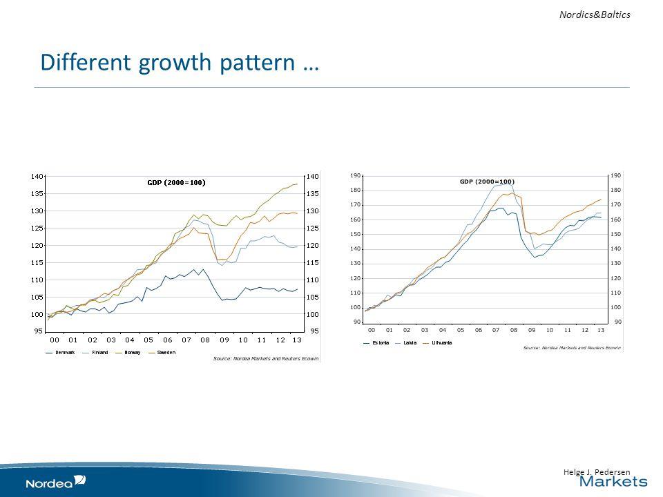 Different growth pattern … Nordics&Baltics Helge J. Pedersen
