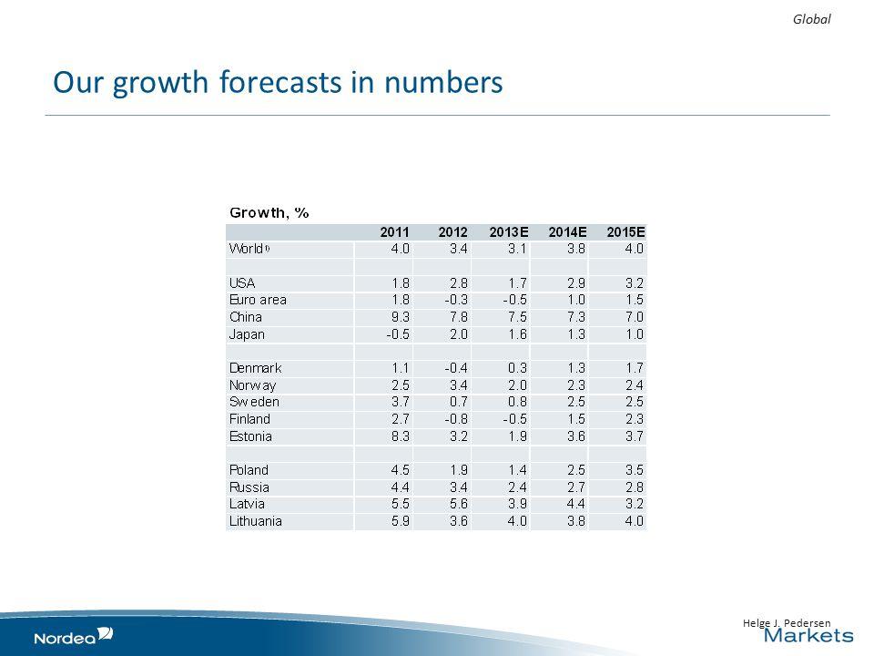Our growth forecasts in numbers Global Helge J. Pedersen
