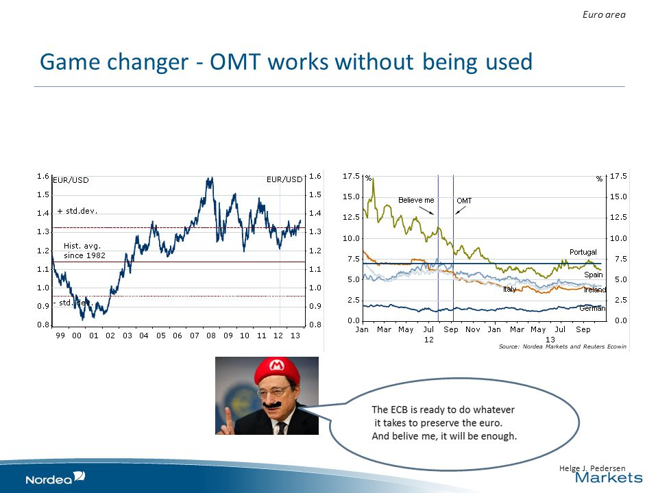 Game changer - OMT works without being used Euro area TtThe Helge J. Pedersen