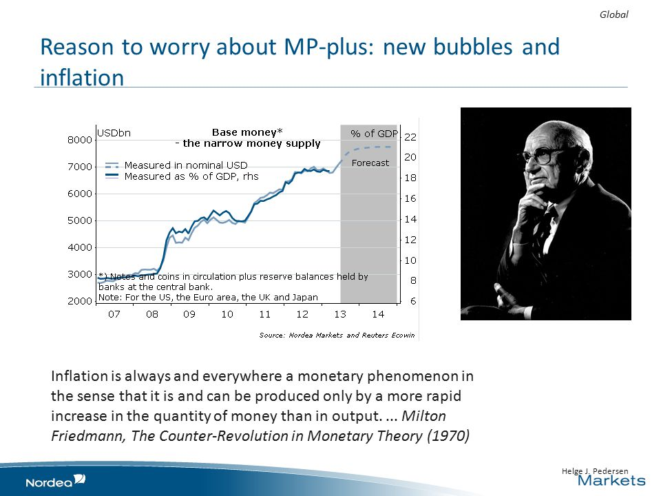 Reason to worry about MP-plus: new bubbles and inflation Global Inflation is always and everywhere a monetary phenomenon in the sense that it is and can be produced only by a more rapid increase in the quantity of money than in output....