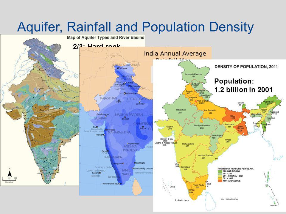 2/3: Hard rock Aquifer, Rainfall and Population Density Population: 1.2 billion in 2001
