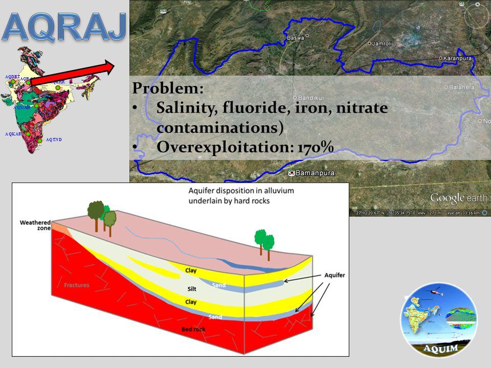Problem: Salinity, fluoride, iron, nitrate contaminations) Overexploitation: 170%