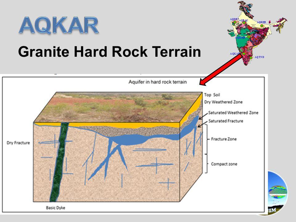 Granite Hard Rock Terrain