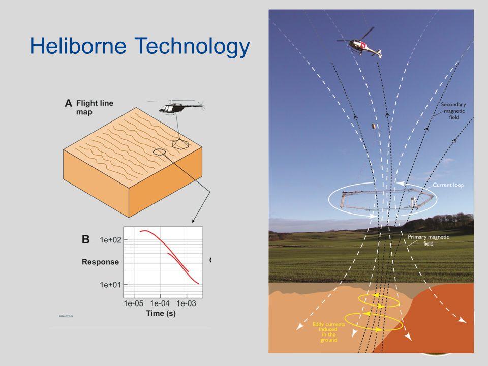 Heliborne Technology