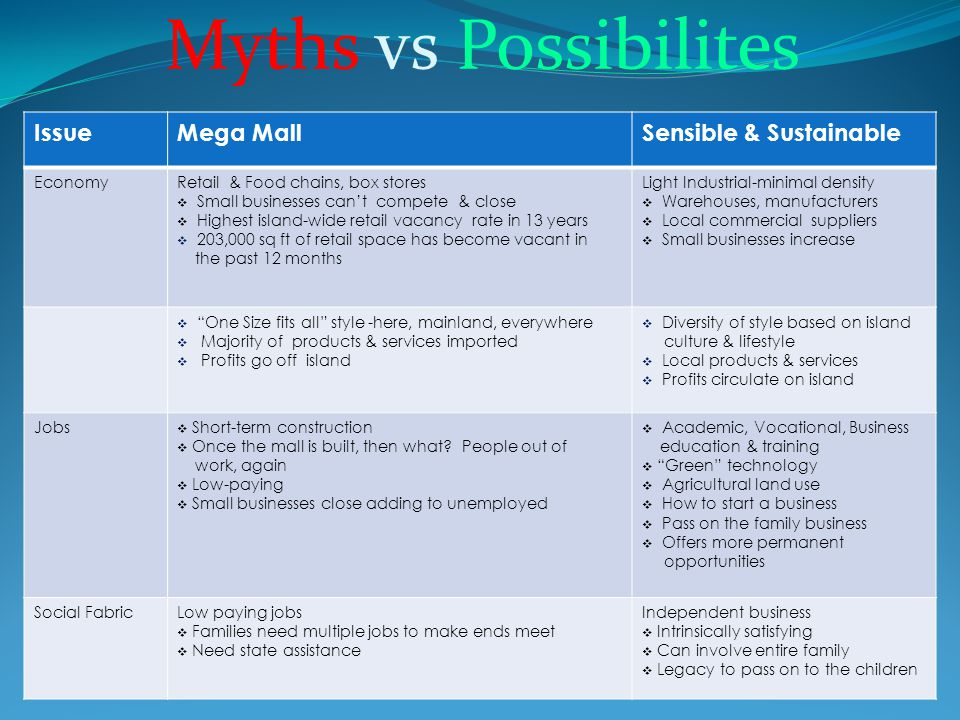 Myths vs Possibilites IssueMega MallSensible & Sustainable EconomyRetail & Food chains, box stores  Small businesses can't compete & close  Highest island-wide retail vacancy rate in 13 years  203,000 sq ft of retail space has become vacant in the past 12 months Light Industrial-minimal density  Warehouses, manufacturers  Local commercial suppliers  Small businesses increase  One Size fits all style -here, mainland, everywhere  Majority of products & services imported  Profits go off island  Diversity of style based on island culture & lifestyle  Local products & services  Profits circulate on island Jobs  Short-term construction  Once the mall is built, then what.