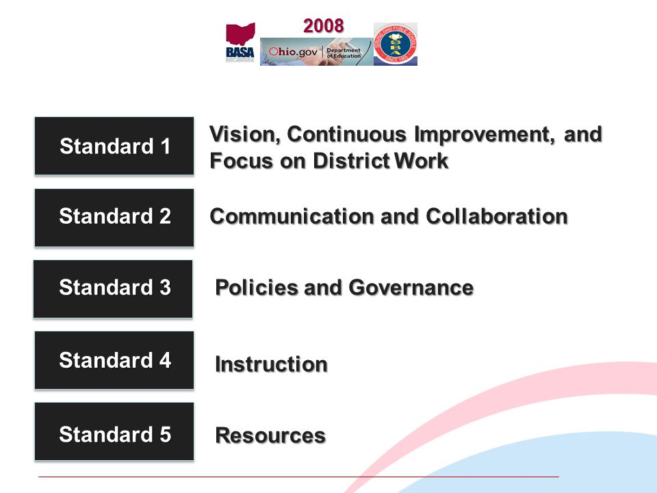 2008 Standard 1 Standard 2 Standard 3 Standard 4 Standard 5 Vision, Continuous Improvement, and Focus on District Work Communication and Collaboration Policies and Governance Instruction Resources