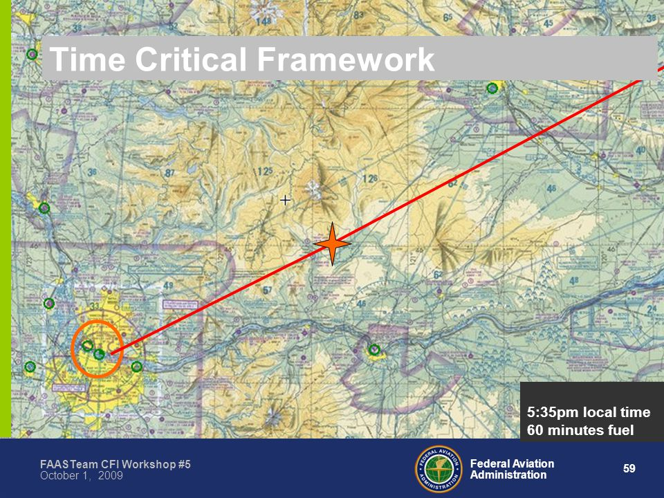 59 Federal Aviation Administration FAASTeam CFI Workshop #5 October 1, 2009 5:35pm local time 60 minutes fuel Time Critical Framework