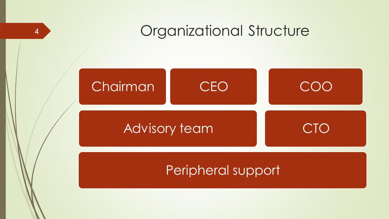 Organizational Structure Peripheral supportAdvisory teamChairmanCEOCTOCOO 4