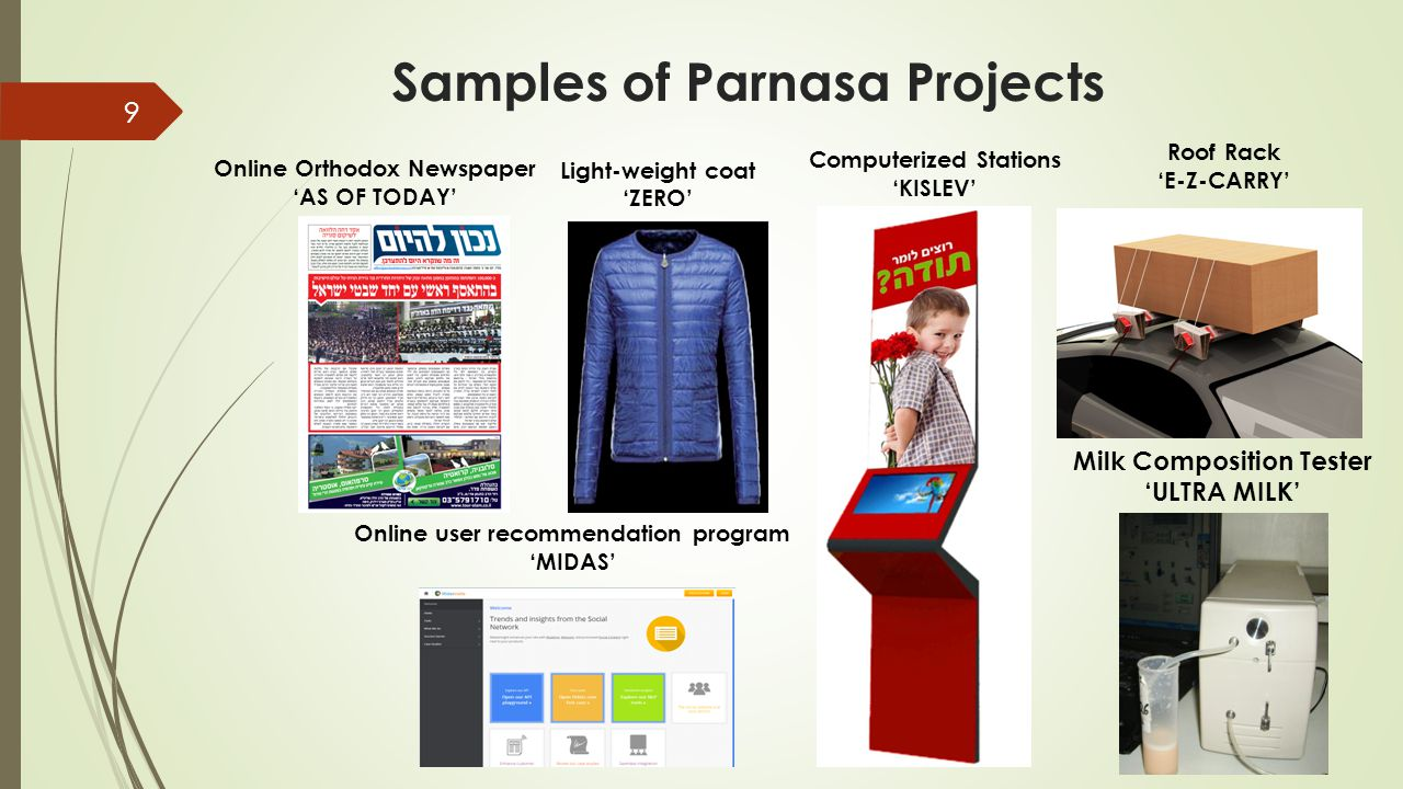 Samples of Parnasa Projects 9 Roof Rack 'E-Z-CARRY' Online user recommendation program 'MIDAS' Computerized Stations 'KISLEV' Light-weight coat 'ZERO' Online Orthodox Newspaper 'AS OF TODAY' Milk Composition Tester 'ULTRA MILK'