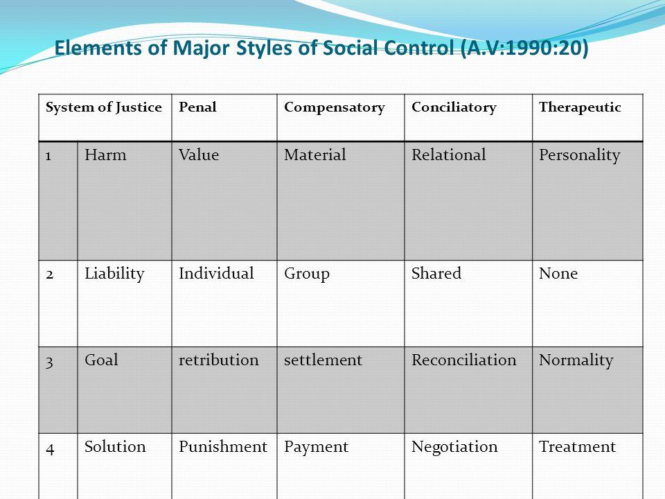 Elements of Major Styles of Social Control (A.V:1990:20) System of JusticePenalCompensatoryConciliatoryTherapeutic 1HarmValueMaterialRelationalPersonality 2LiabilityIndividualGroupSharedNone 3GoalretributionsettlementReconciliationNormality 4SolutionPunishmentPaymentNegotiationTreatment