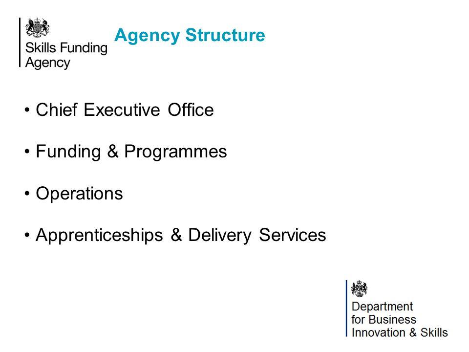 Apprenticeship & traineeships growth Employer engagement LEPs –ESF –Capital –Strategic Economic Plans Intervention