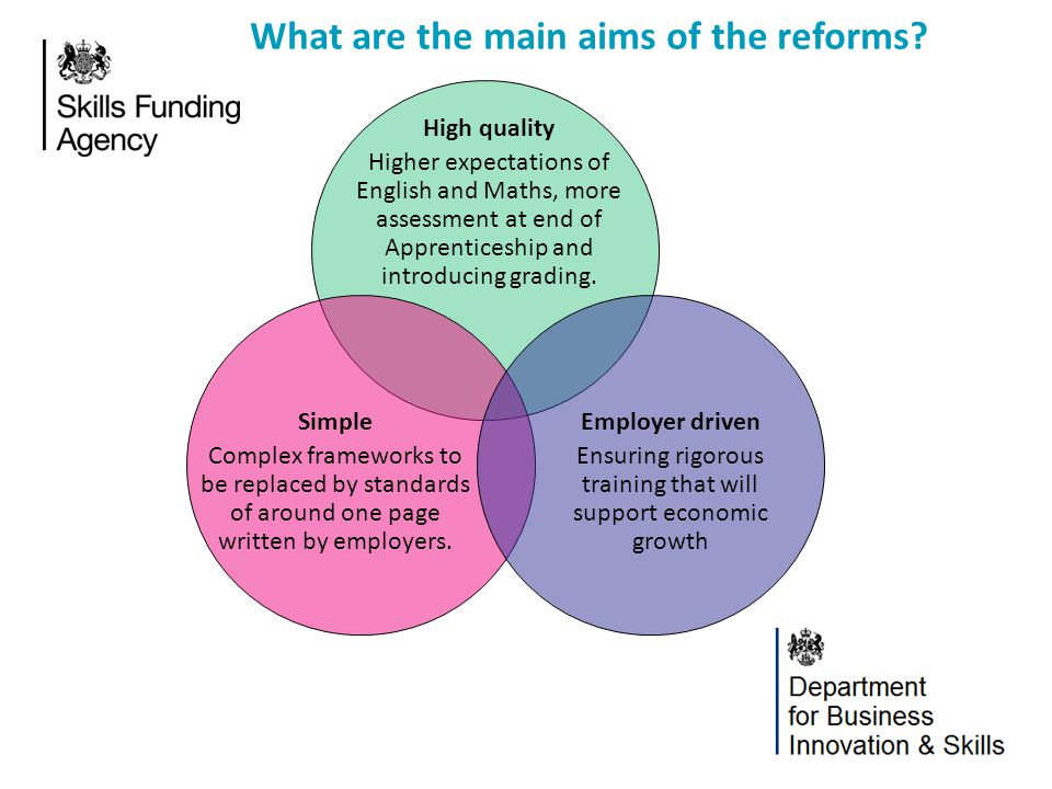 Standards designed by employers will replace existing Frameworks.