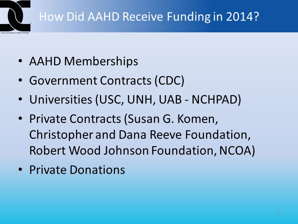 AAHD Memberships Government Contracts (CDC) Universities (USC, UNH, UAB - NCHPAD) Private Contracts (Susan G.