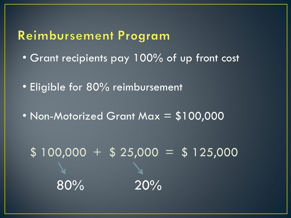 $ 100,000 + $ 25,000 = $ 125,000 80%20% Grant recipients pay 100% of up front cost Eligible for 80% reimbursement Non-Motorized Grant Max = $100,000