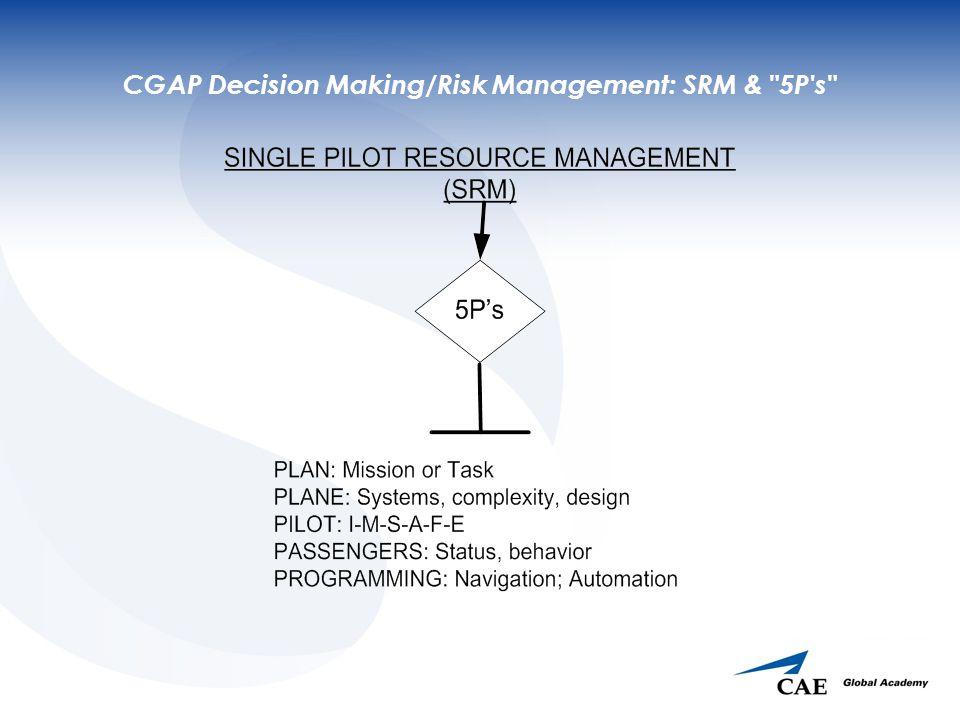 CGAP Decision Making/Risk Management: SRM & 5P s