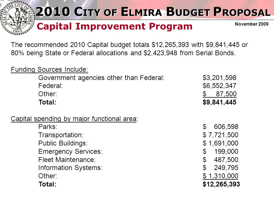2010 C ITY OF E LMIRA B UDGET P ROPOSAL November 2009 Capital Improvement Program The recommended 2010 Capital budget totals $12,265,393 with $9,841,445 or 80% being State or Federal allocations and $2,423,948 from Serial Bonds.