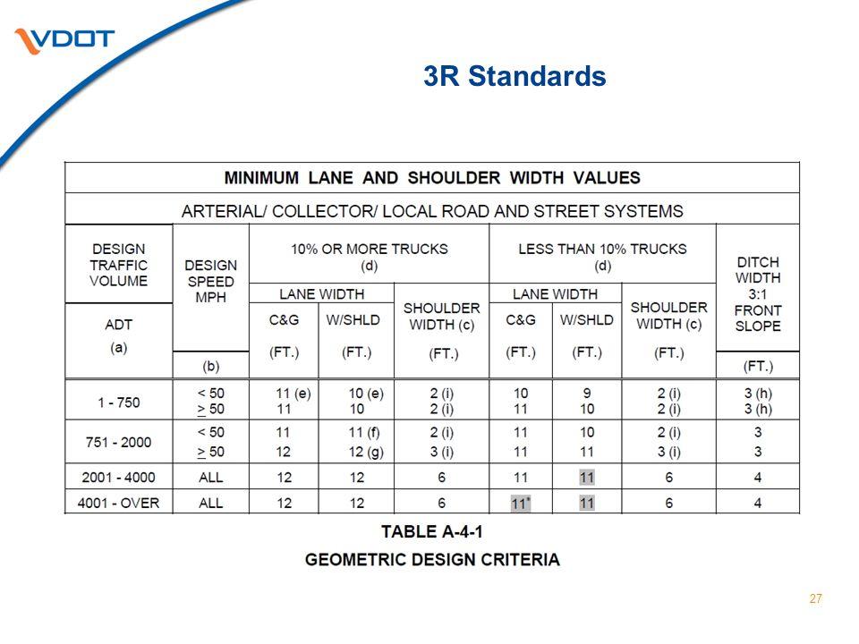 3R Standards 27