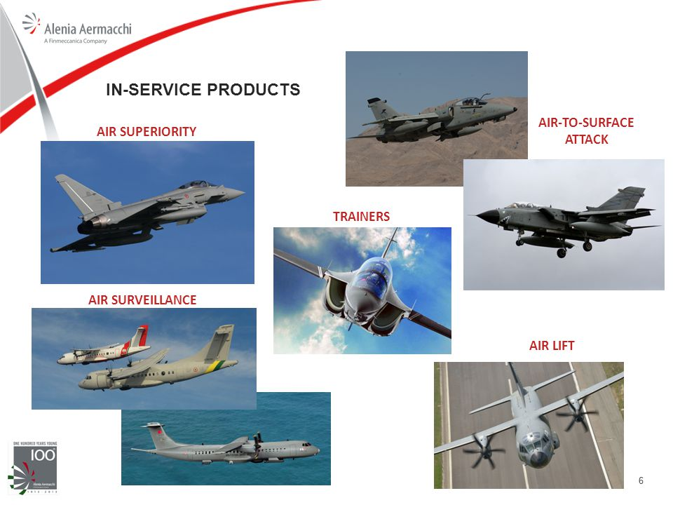 66 IN-SERVICE PRODUCTS AIR SUPERIORITY AIR-TO-SURFACE ATTACK AIR SURVEILLANCE AIR LIFT TRAINERS