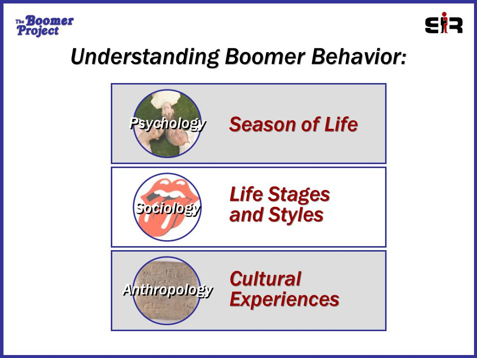 Understanding Boomer Behavior: Psychology Season of Life Sociology Life Stages and Styles Anthropology Cultural Experiences