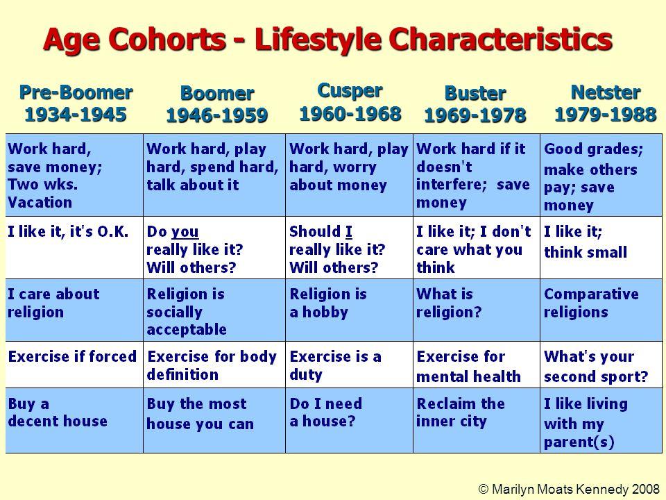Satisfaction Across Generations Pre-Boomer 1935-1945 Cusper 1960-1969 Buster 1969-1978 Netster 1979-1988 Boomer 1946-1959 © Marilyn Moats Kennedy 2008