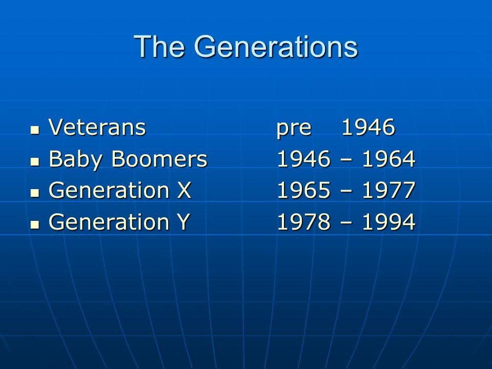 The Generations Veterans pre 1946 Veterans pre 1946 Baby Boomers1946 – 1964 Baby Boomers1946 – 1964 Generation X1965 – 1977 Generation X1965 – 1977 Generation Y1978 – 1994 Generation Y1978 – 1994
