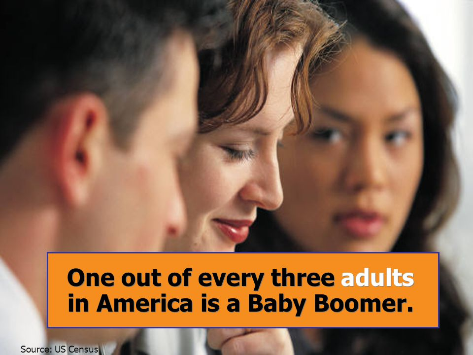 One out of every three adults in America is a Baby Boomer One out of every three adults in America is a Baby Boomer.