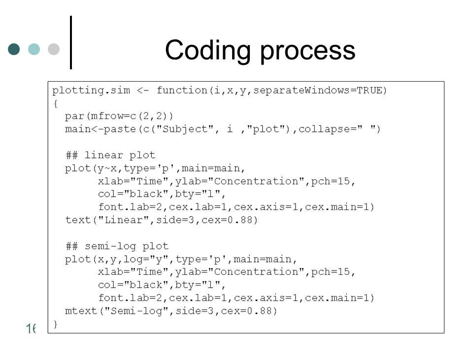 2015/5/4 16 Coding process
