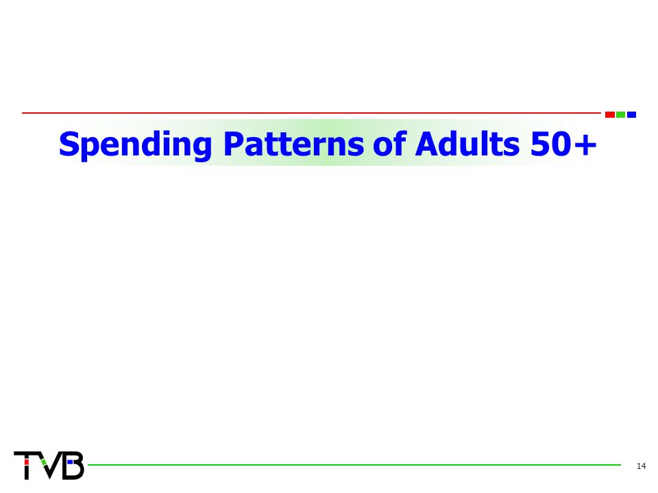 Spending Patterns of Adults 50+ 14