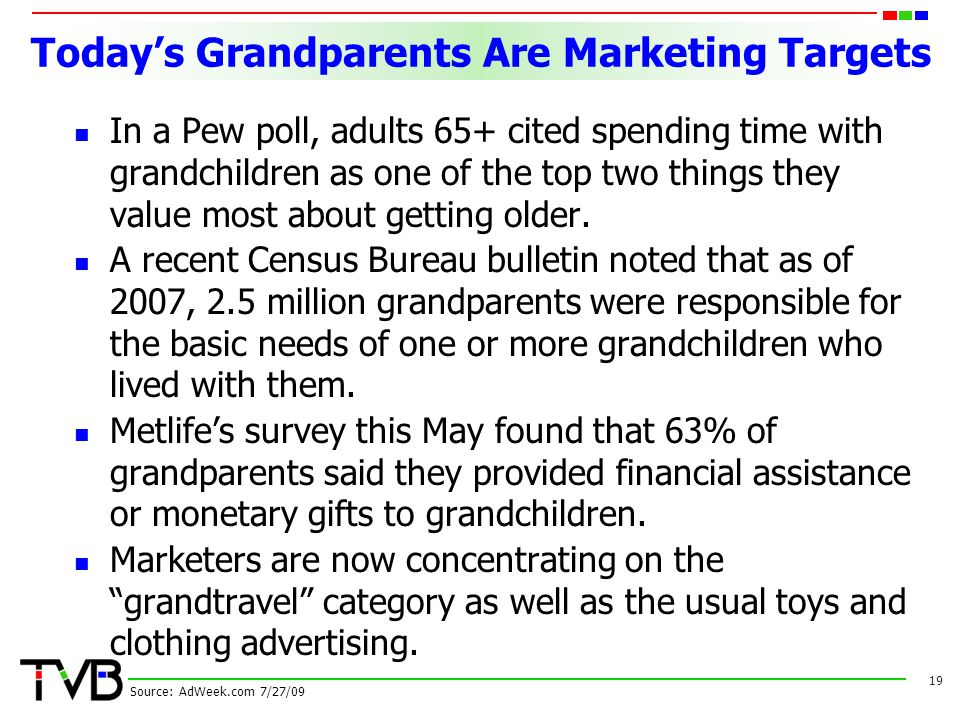 Today's Grandparents Are Marketing Targets In a Pew poll, adults 65+ cited spending time with grandchildren as one of the top two things they value most about getting older.