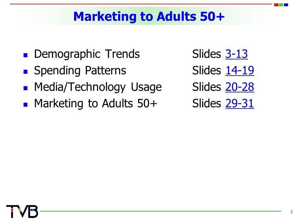 Demographic Trends 3