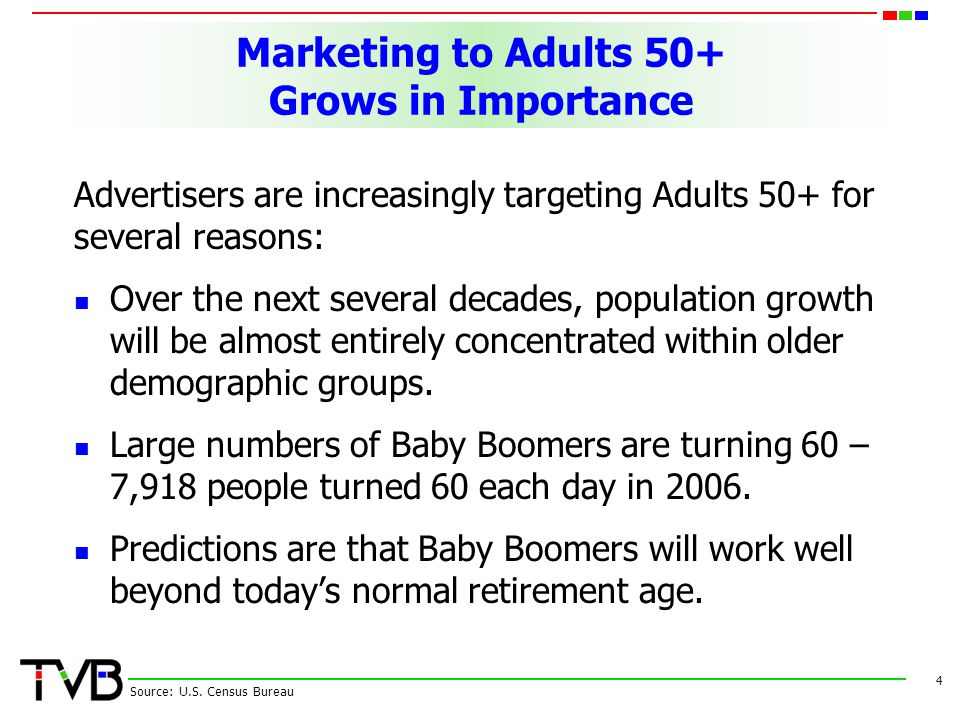Marketing to Adults 50+ Grows in Importance Advertisers are increasingly targeting Adults 50+ for several reasons: Over the next several decades, population growth will be almost entirely concentrated within older demographic groups.