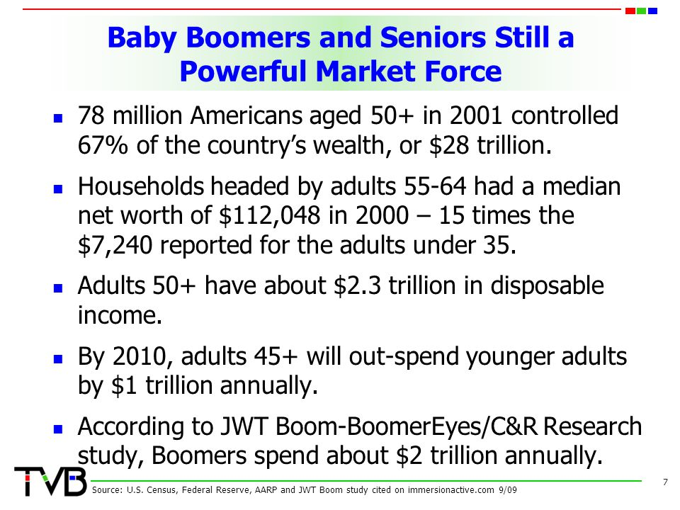 Boomers Committed to Using Green Products A new study from ICOM Information & Communications finds that Baby Boomers are the greenest generation.